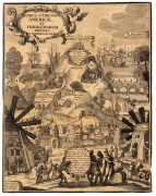 Карта Америки, 1703г.