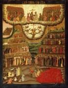 Страшный суд, 1721